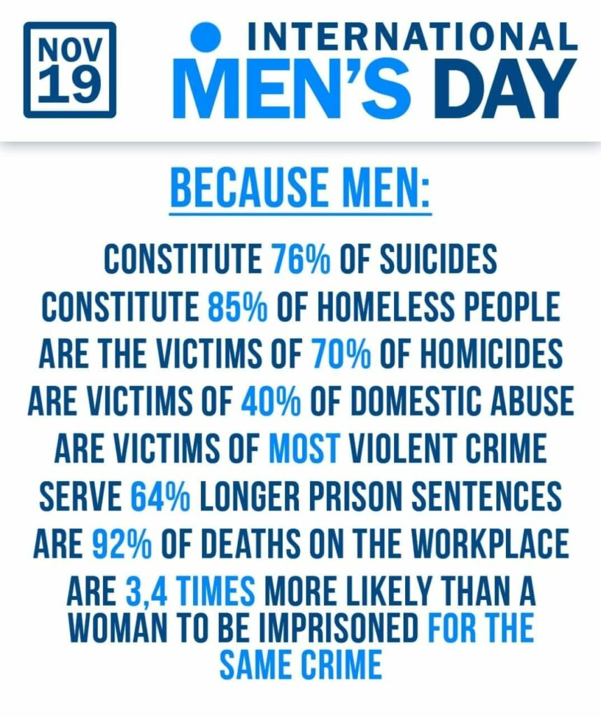International-Men's-Day-2020